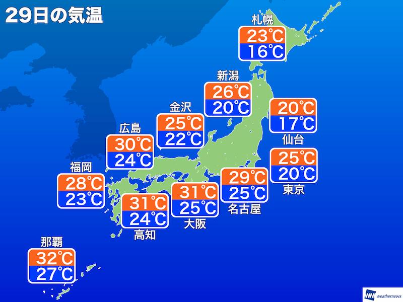 の 真夏 日 記録 東京 の