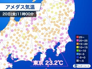 天気 時間 横浜 一