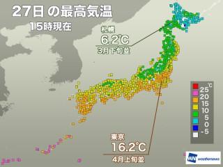 市 雨雲 福島 レーダー 天気