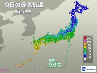 の 神戸 今日 天気