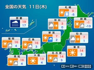 一宮 明日 の 天気