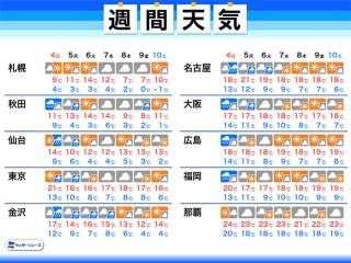 週間 天気 横浜 市 区 鶴見 横浜市鶴見区の1時間天気