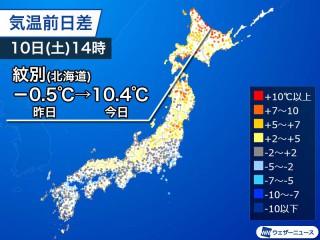 福岡 市 中央 区 の 天気