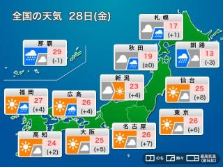 警報 天気 愛媛 県
