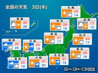 福岡 市 南 区 10 日間 天気
